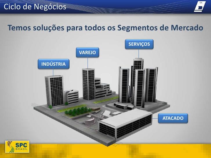 apresentao-institucional-spc-brasil-18-728