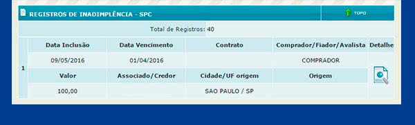 consulta SPC
